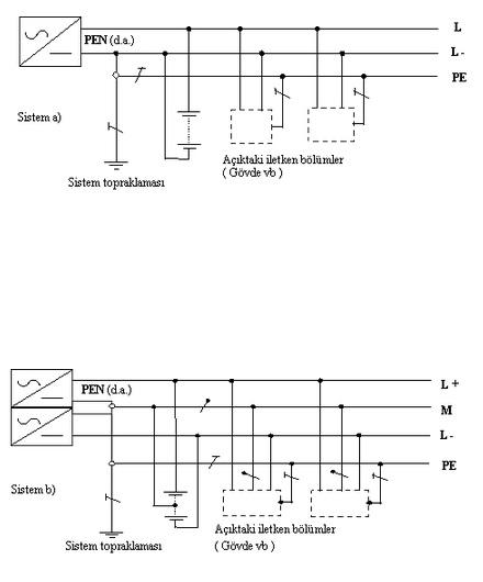 Şekil-5f  TN-S Doğru akım sistemi