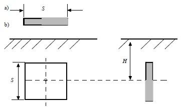 Şekil-T.12 Kare şeklindeki levha topraklayıcı